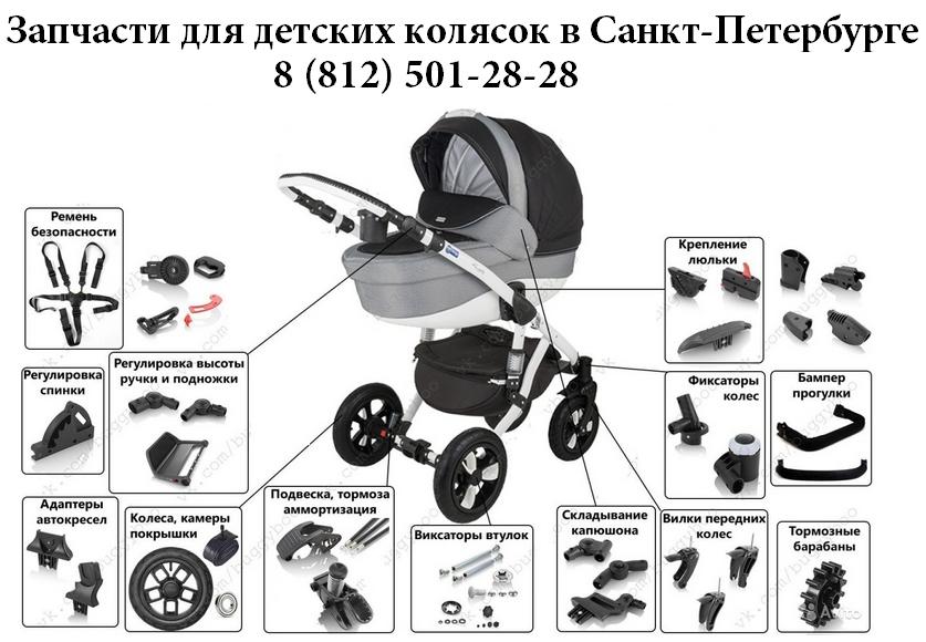 запчасти для детских колясок в Санкт-Петербурге
